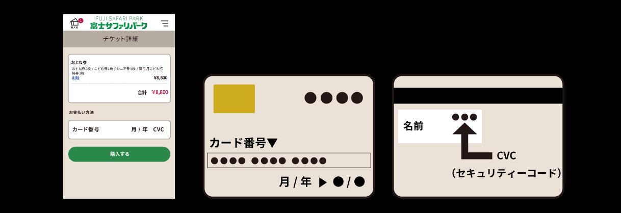 カード番号・期限・CVC(セキュリティーコード)の入力
